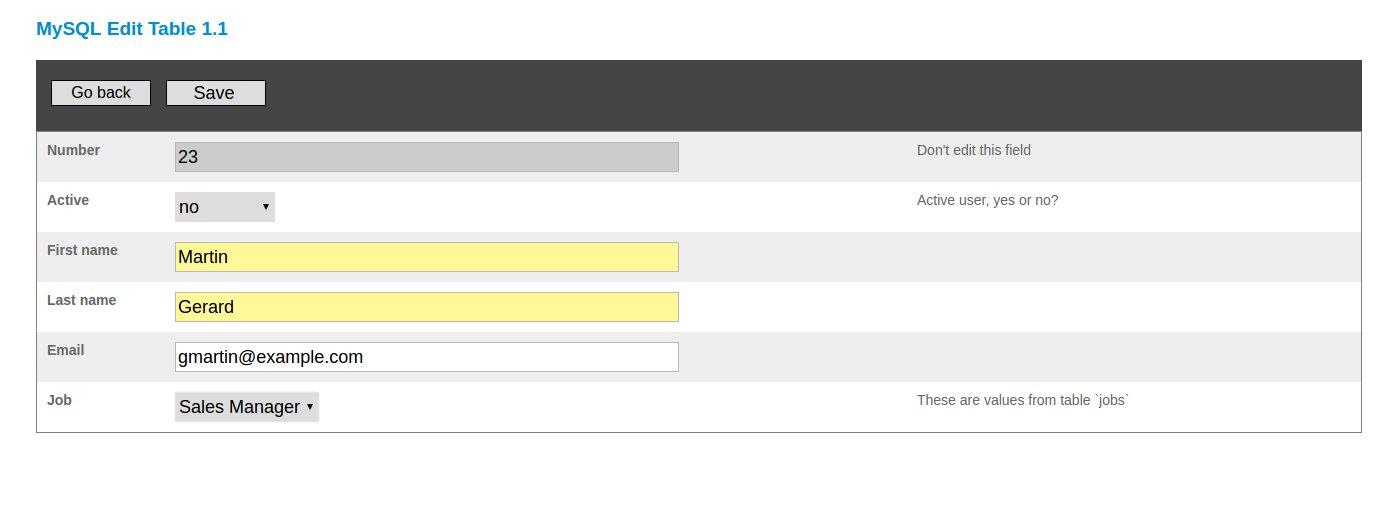 Copie d'écran du script MySQL Edit Table