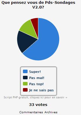 Copie d'écran du script Pds-sondages