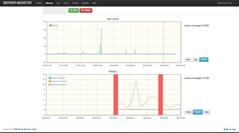 Copie d'écran du script Server Monitor